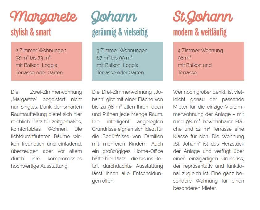 Margarete & Johann Wohnungen